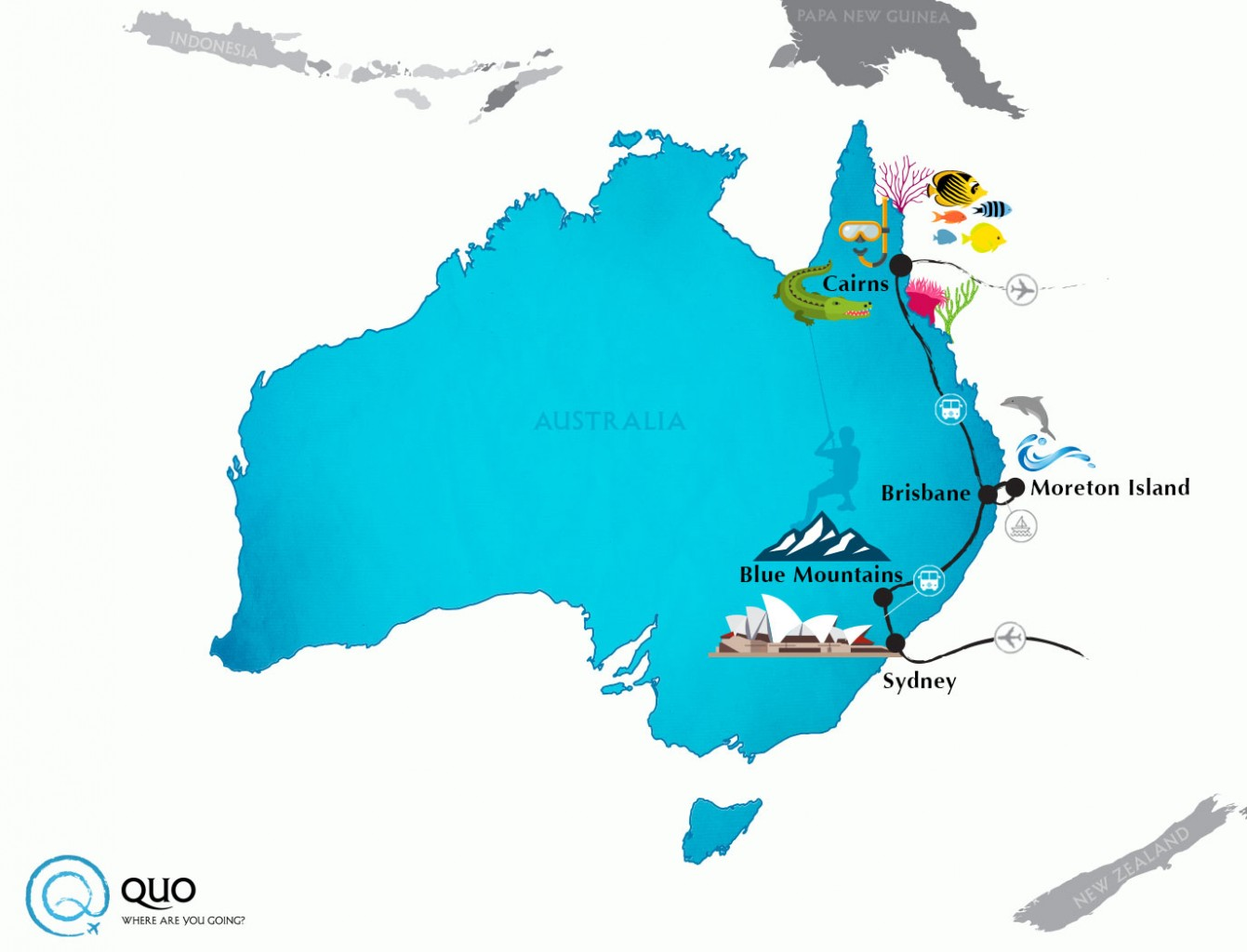educational travel to South Pacific - Student travel to australia